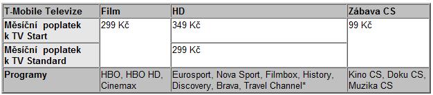 T-Mobile DVB-S
