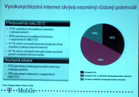 T-Mobile považuje internet za důležitý