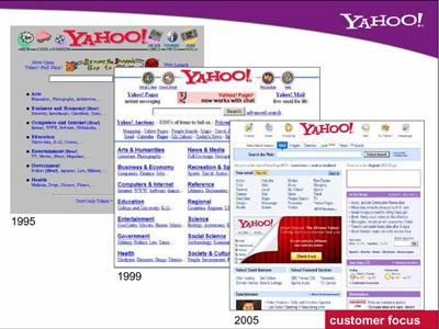 Vývoj titulní stránky Yahoo v letech 1995 až 2005